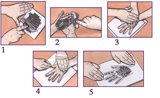 5 Steps to making a hand print